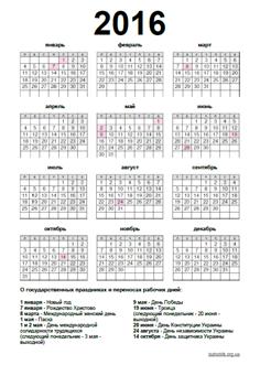 Лунный календарь строительство ремонт