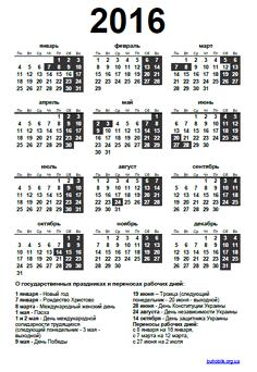 Адрес календари оренбургской губернии