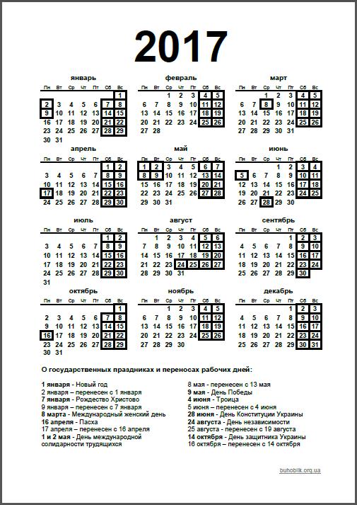 Авиационно-спортивный праздник