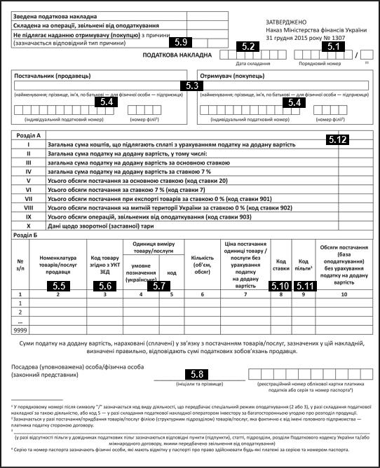 инструкция по заполнению налоговой накладной с 01.04.2016