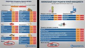 Какая минимальная пенсия по возрасту на украине как зайти в личный кабинет пенсионного фонда для физических лиц украина